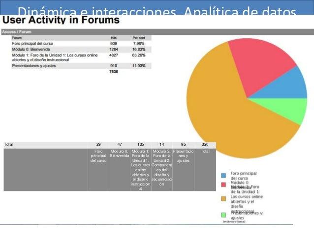 Gracias http://www.um.es/ead/mzapata/ mzapata@um.es es.slideshare.net/MiguelZapata6