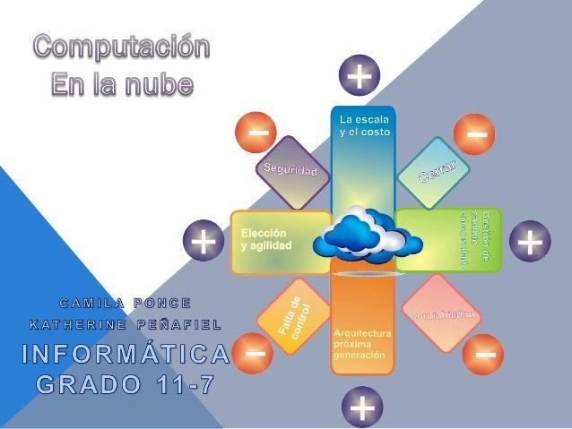 CONCEPTO Es un sistema informático basado en Internet y centros de datos remotos para gestionar servicios de información y...
