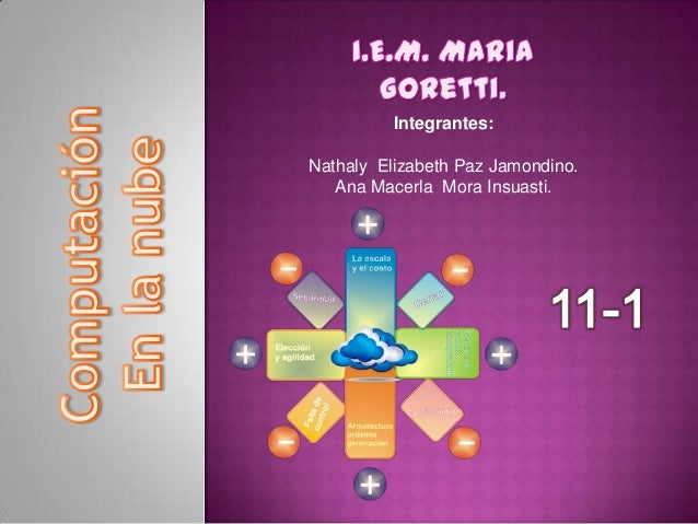Integrantes: Nathaly Elizabeth Paz Jamondino. Ana Macerla Mora Insuasti.