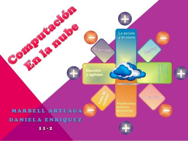 Es unprototipoque permite ofrecerserviciosde computación a través deInternet. Los usuarios puedan acceder a los servi...