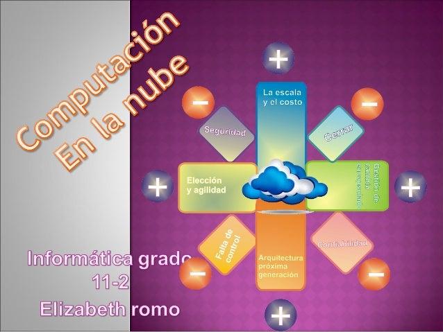 Que es cloud computing? La computación en la nube, concepto conocido también bajo los términos servicios en la nube, infor...