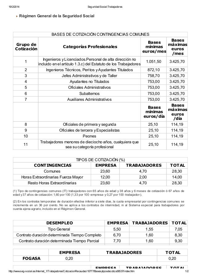 Calculo En Linea Nomina 2016 Calculo En Linea Nomina 2016