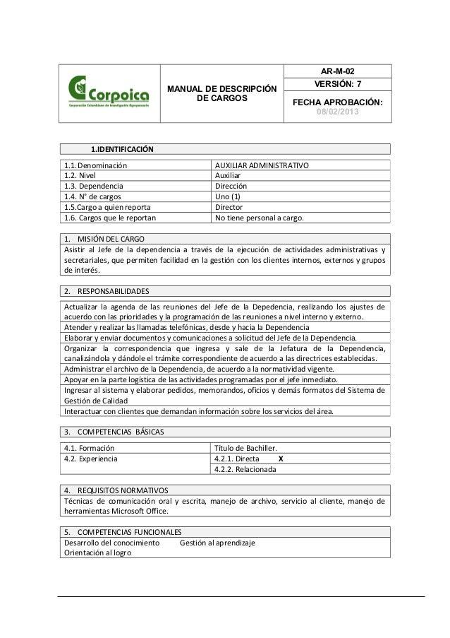 AR-M-02 MANUAL DE DESCRIPCIÓN DE CARGOS  VERSIÓN: 7 FECHA APROBACIÓN: 08/02/2013  1.IDENTIFICACIÓN 1.1. Denominación 1.2. ...