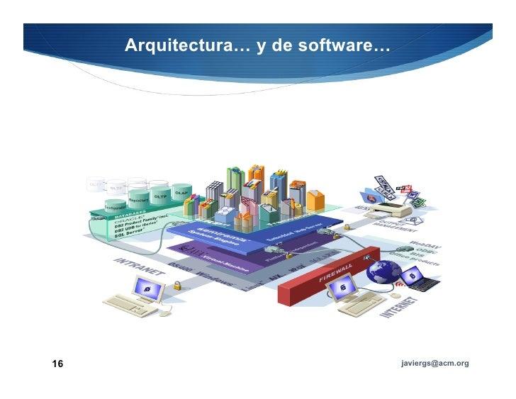 201205 Arquitectura De Software