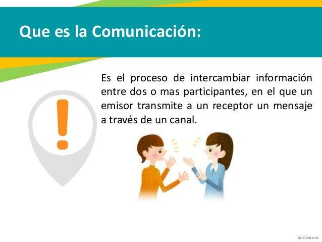 GC-F-004 V.01 Que es la Comunicación: Es el proceso de intercambiar información entre dos o mas participantes, en el que u...