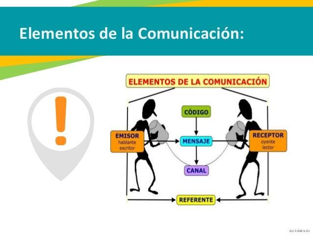 GC-F-004 V.01 Elementos de la Comunicación: