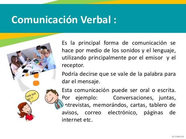 GC-F-004 V.01 Comunicación Verbal : Es la principal forma de comunicación se hace por medio de los sonidos y el lenguaje, ...