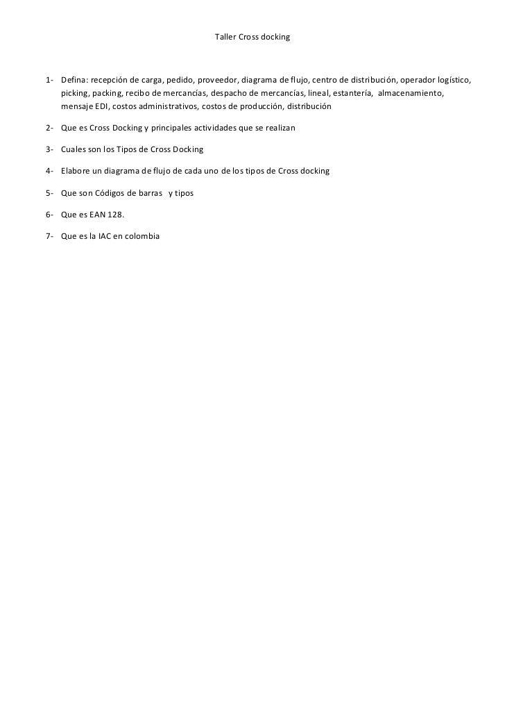 Taller Cross docking1- Defina: recepción de carga, pedido, proveedor, diagrama de flujo, centro de distribución, operador ...