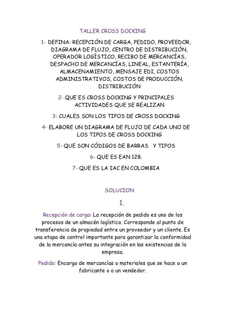 TALLER CROSS DOCKING  1- DEFINA: RECEPCIÓN DE CARGA, PEDIDO, PROVEEDOR,      DIAGRAMA DE FLUJO, CENTRO DE DISTRIBUCIÓN,   ...