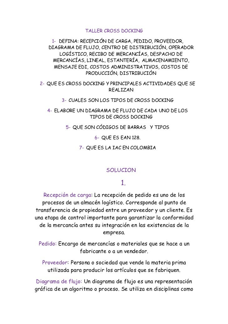 TALLER CROSS DOCKING      1- DEFINA: RECEPCIÓN DE CARGA, PEDIDO, PROVEEDOR,     DIAGRAMA DE FLUJO, CENTRO DE DISTRIBUCIÓN,...