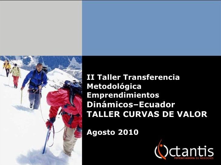 II Taller Transferencia Metodológica Emprendimientos  Dinámicos–Ecuador TALLER CURVAS DE VALOR Agosto 2010