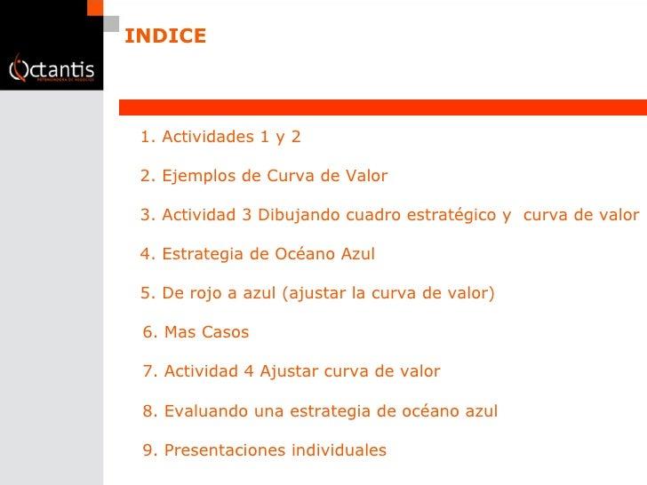 INDICE 1. Actividades 1 y 2 2. Ejemplos de Curva de Valor 3. Actividad 3 Dibujando cuadro estratégico y  curva de valor 4....