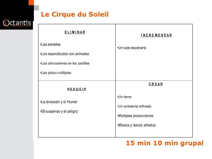 Le Cirque du Soleil 15 min 10 min grupal