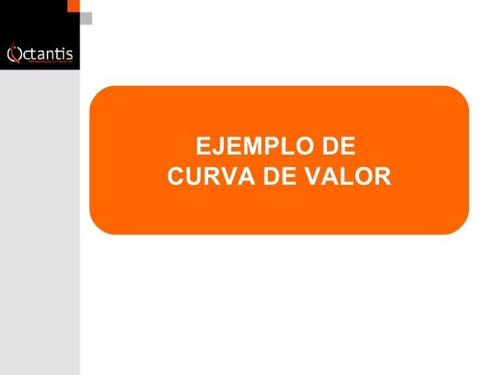 EJEMPLO DE  CURVA DE VALOR