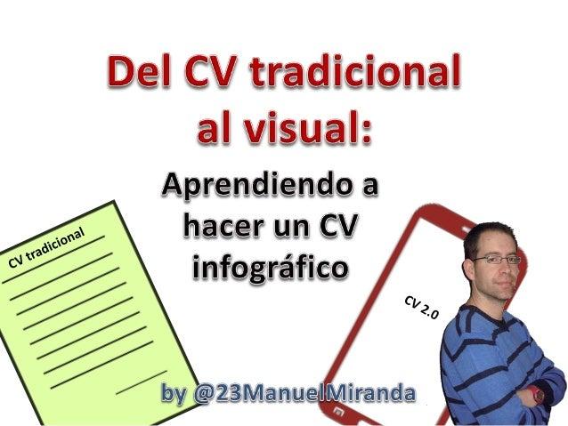 ¡A Tuitear!  Dispuest@ a aprender con  @23ManuelMiranda sobre #CV  2.0 y #currículums infográficos  #TapeitoWorkingNet2