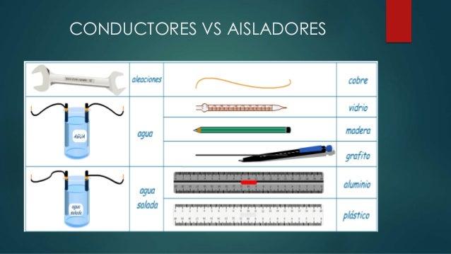 CONDUCTORES VS AISLADORES