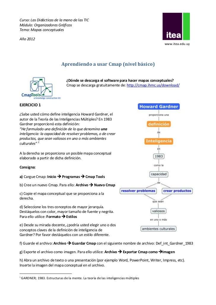 Curso: Las Didácticas de la mano de las TICMódulo: Organizadores GráficosTema: Mapas conceptualesAño 2012                 ...