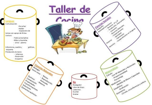 Taller de cocina y cooperativismo for Normas de higiene personal en la cocina