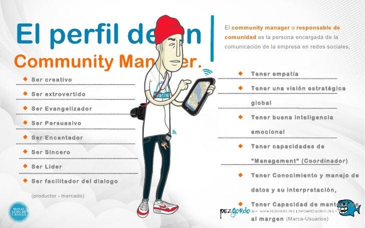 Taller De Community Manager