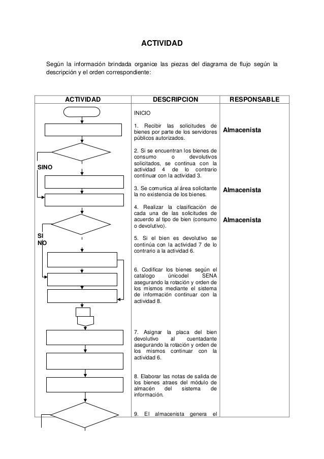 Taller de diagrama de flujo 4 ccuart Image collections