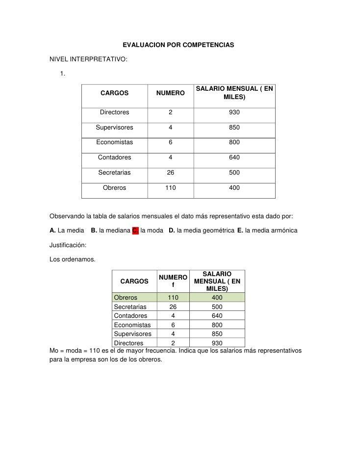 EVALUACION POR COMPETENCIAS<br />NIVEL INTERPRETATIVO:<br /> <br />CARGOSNUMEROSALARIO MENSUAL ( EN MILES)Directores2930Su...