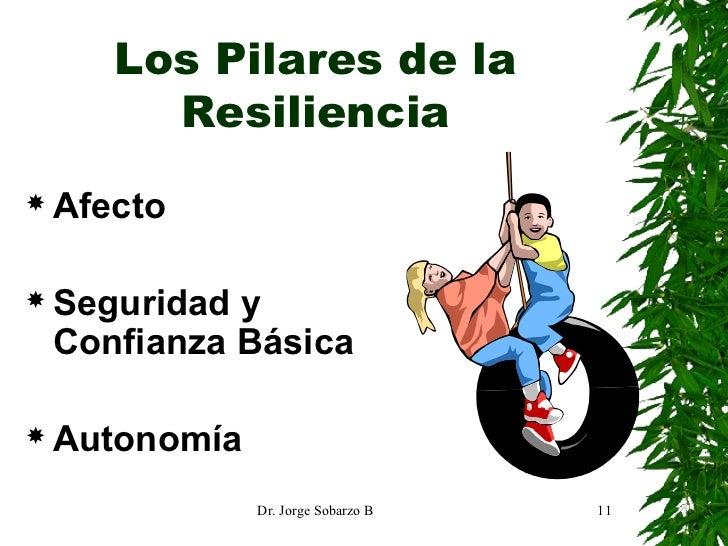 Los Pilares de la Resiliencia <ul><li>Afecto </li></ul><ul><li>Seguridad y Confianza Básica </li></ul><ul><li>Autonomía </...