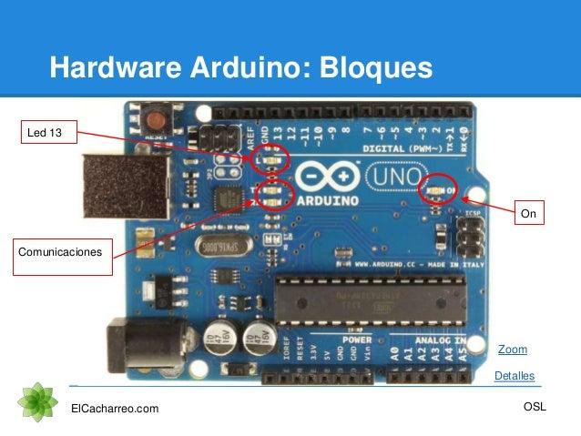 Hardware Arduino: Bloques ElCacharreo.com Zoom OSL Detalles Led 13 Comunicaciones On