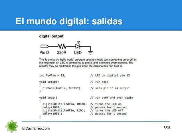 El mundo digital: salidas ElCacharreo.com OSL