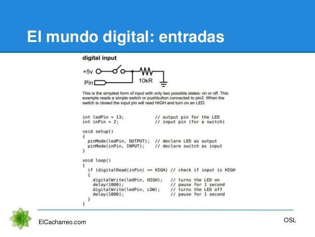 El mundo digital: entradas ElCacharreo.com OSL