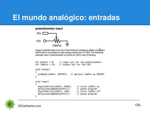 El mundo analógico: entradas ElCacharreo.com OSL