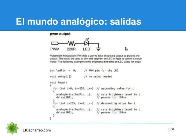 El mundo analógico: salidas ElCacharreo.com OSL