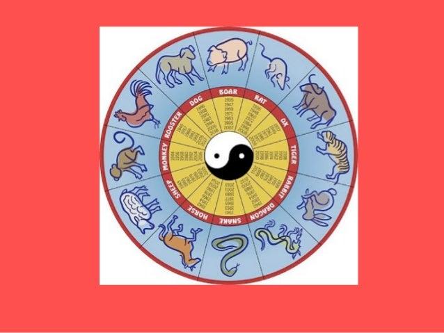 Modelatge del mestreModelatge del mestre Vaig néixerVaig néixer dia i mes idia i mes i anyany Quin animalQuin animal sóc?s...