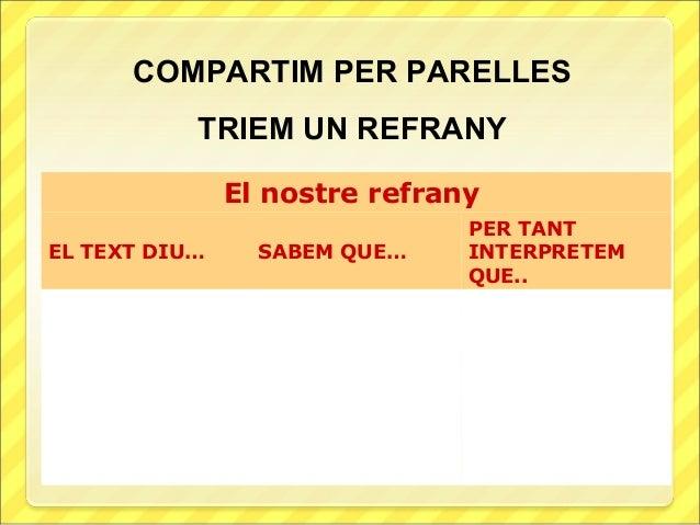 COMPARTIM PER PARELLES TRIEM UN REFRANY El nostre refrany EL TEXT DIU…  SABEM QUE…  PER TANT INTERPRETEM QUE..