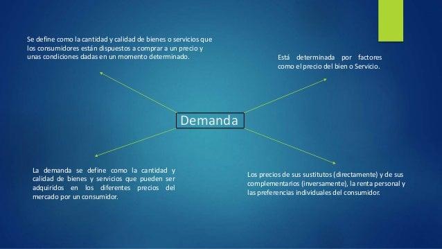 Demanda, Oferta Y Punto De Equilibrio  Slide 3