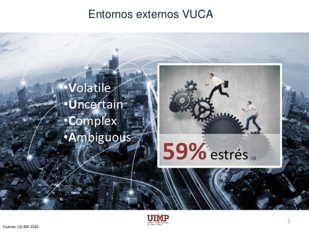 Taller de  Mindfulness para Organizaciones UIMP 2017_Rafael Cobo Slide 2