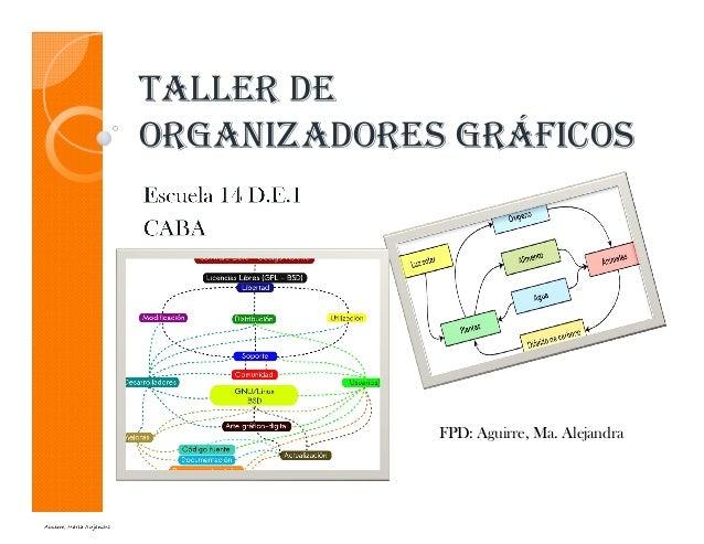 taller de organIzadores gráfIcos Escuela 14 D.E.1 CABA  FPD: Aguirre, Ma. Alejandra