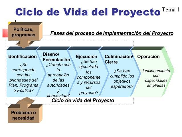 Taller de proyectos comuntarios for Proyecto social comedor comunitario