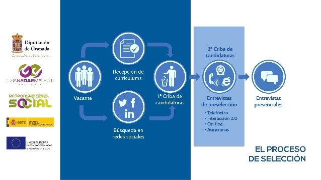 Cómo realizar una vídeo entrevista o entrevista online Slide 2