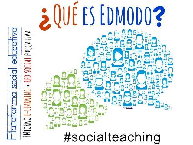 ¿QuéesEdmodo?Plataformasocialeducativa ENTORNOE-LEARNING+REDSOCIALEDUCATIVA por jrhode
