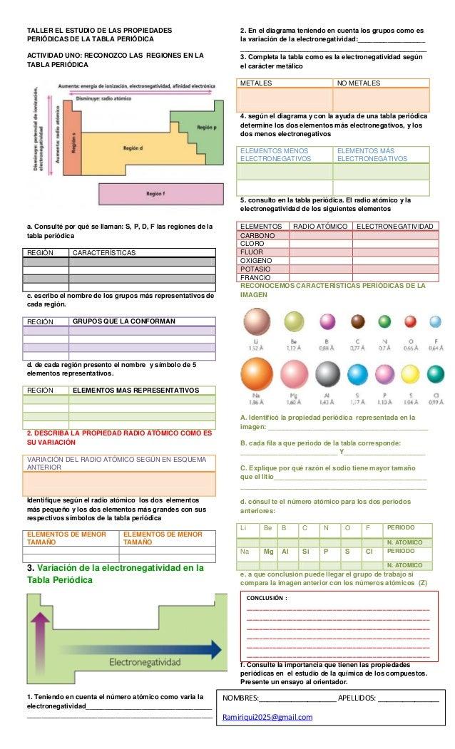 Taller el estudio de las propiedades peridicas de la tabla peridica taller el estudio de las propiedades peridicas de la tabla peridica actividad uno reconozco las urtaz Images