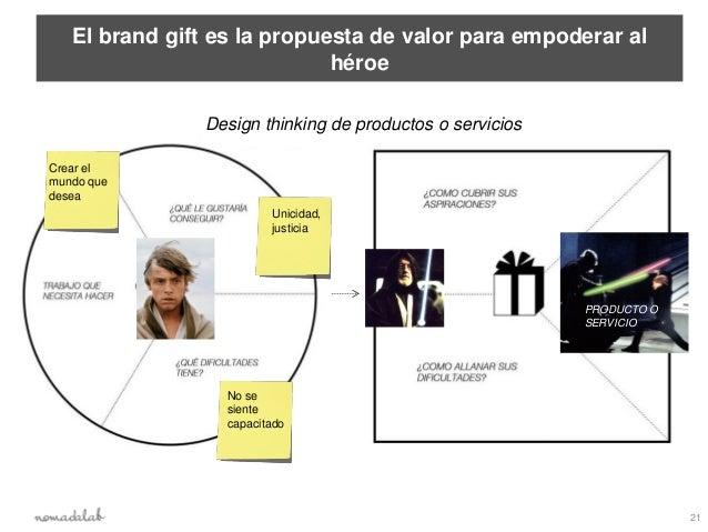 El brand gift es la propuesta de valor para empoderar al                             héroe               Design thinking d...