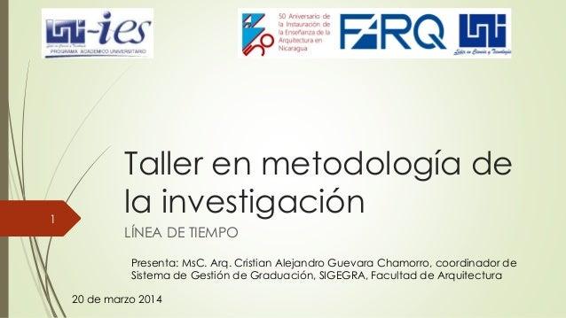 Taller en metodología de la investigación LÍNEA DE TIEMPO Presenta: MsC. Arq. Cristian Alejandro Guevara Chamorro, coordin...