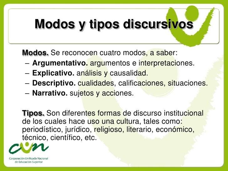 Modos y tipos discursivos  Modos. Se reconocen cuatro modos, a saber: – Argumentativo. argumentos e interpretaciones. – Ex...