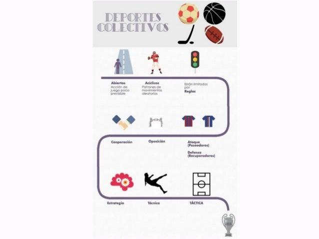 La preparación física integrada en el fútbol Slide 3