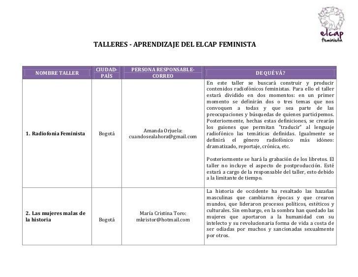 TALLERES - APRENDIZAJE DEL ELCAP FEMINISTA                          CIUDAD-   PERSONA RESPONSABLE-   NOMBRE TALLER        ...