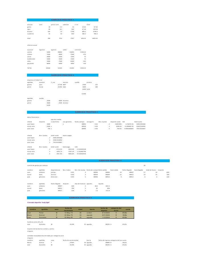 EJERCICIO PRACTICO 1  articulo         cant.                 precio unit.          subtotal            I.V.A              ...