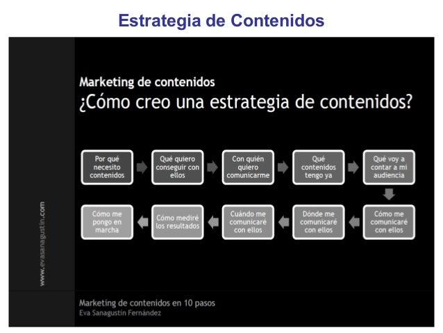 Estrategia de Contenidos - Objetivos•   Aumentar la notoriedad de marca•   Captación de nuevos clientes•   Generación de l...