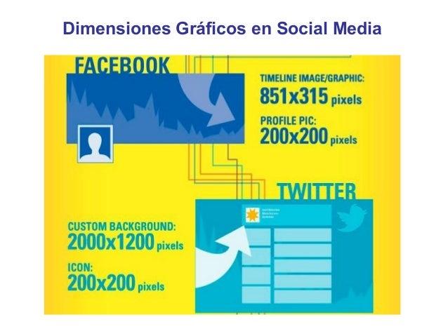 Dimensiones Gráficos en Social Media