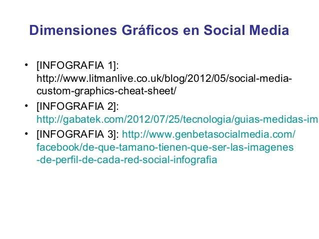 Dimensiones Gráficos en Social Media• [INFOGRAFIA 1]:  http://www.litmanlive.co.uk/blog/2012/05/social-media-  custom-grap...