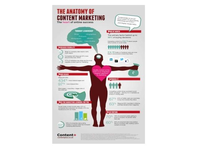 Calendario Editorial• Algunas marcas establecen rutinas y tradiciones en la  publicación de contenidos, de esta forma se g...